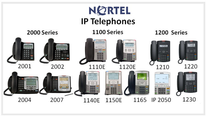 Nortel supported IP phones on the UCx PBX