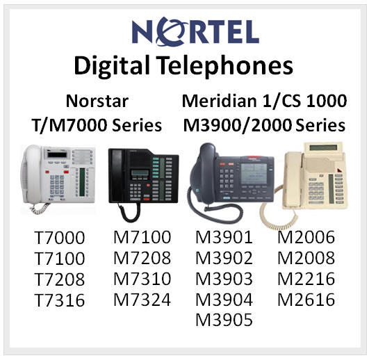 Nortel supported digital phones