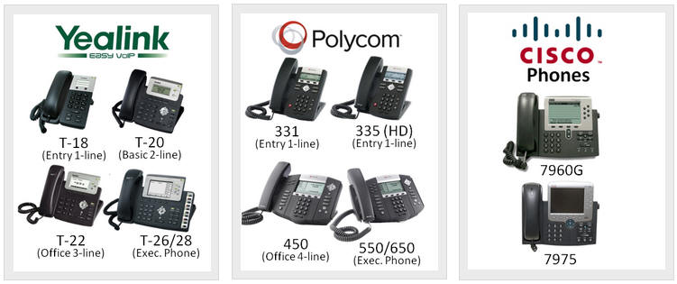 EMetrotel UCx supports Cisco, Polycom, Yealink IP phones